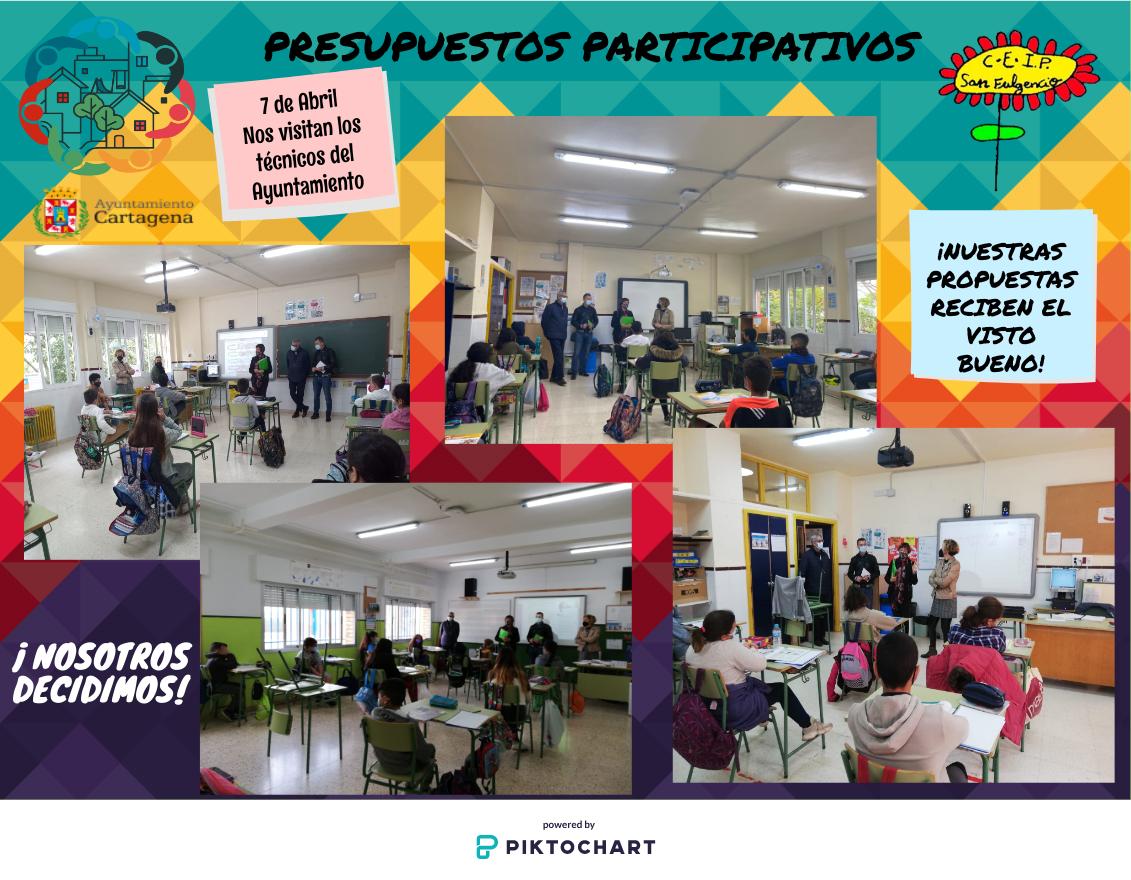 Visita Técnicos Ayuntamiento CEIP San Fulgencio